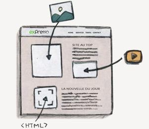 Création de votre site web